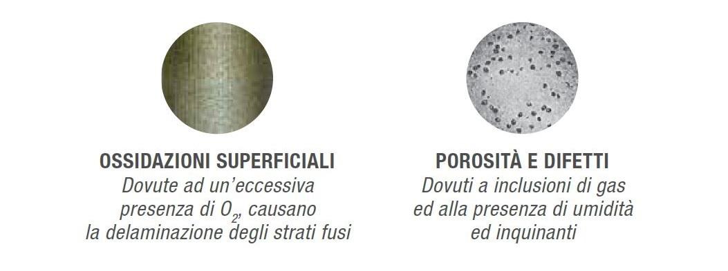 Problematiche_dovute_a_protezione_gassosa_non_efficace_processi_additive_manufacturing